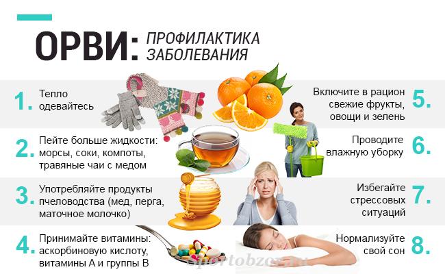 Лечение при орви в домашних условиях 202