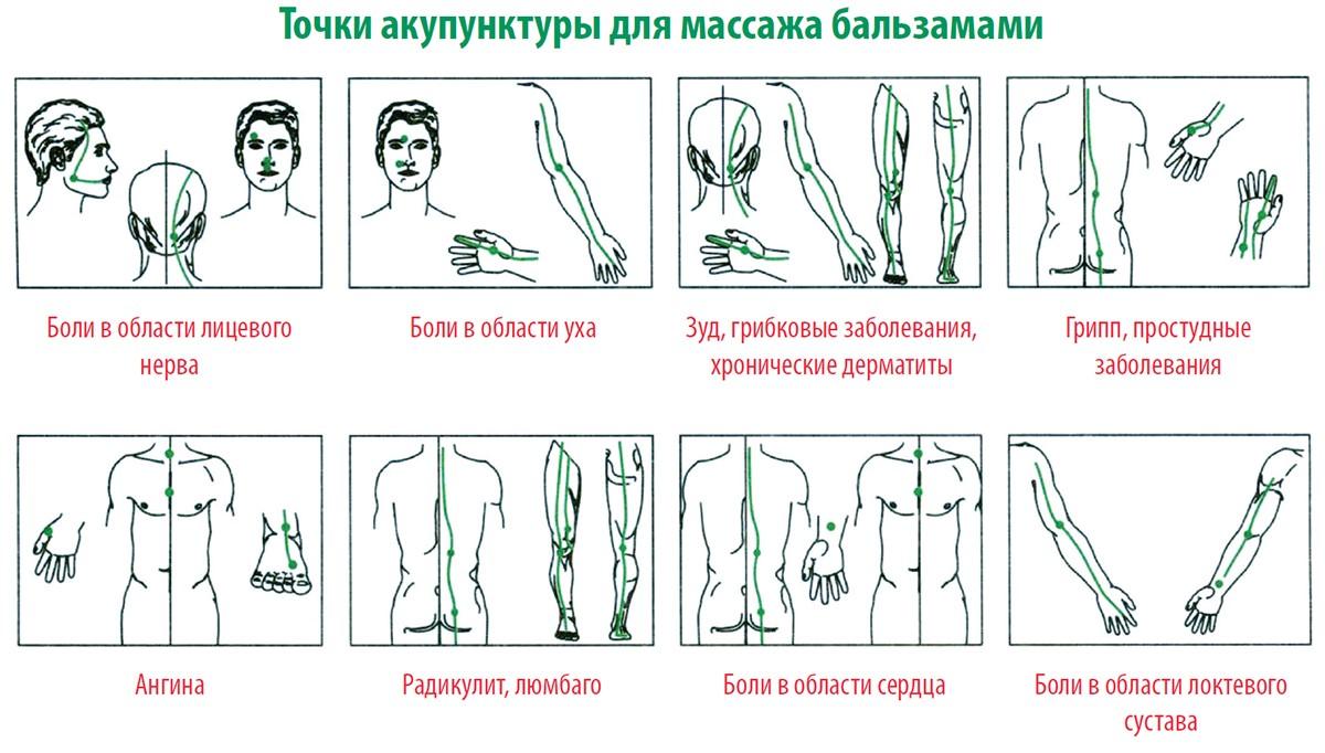 Ревматоидный Артрит Висцеральная Форма