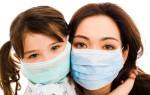 Больной с ОРВИ: как не заразится и сколько дней длится инкубационный период