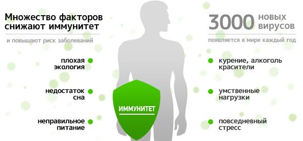Причины снижения иммунитета