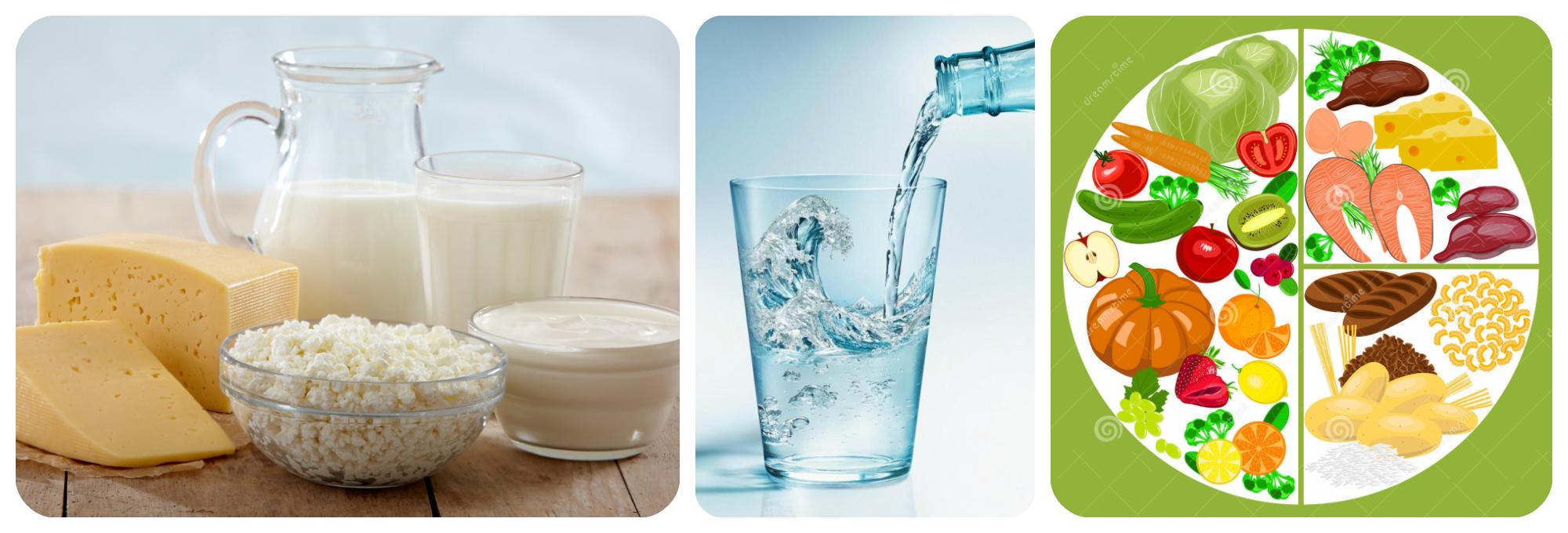 вода, баланс пищи, кисломолочные продукты