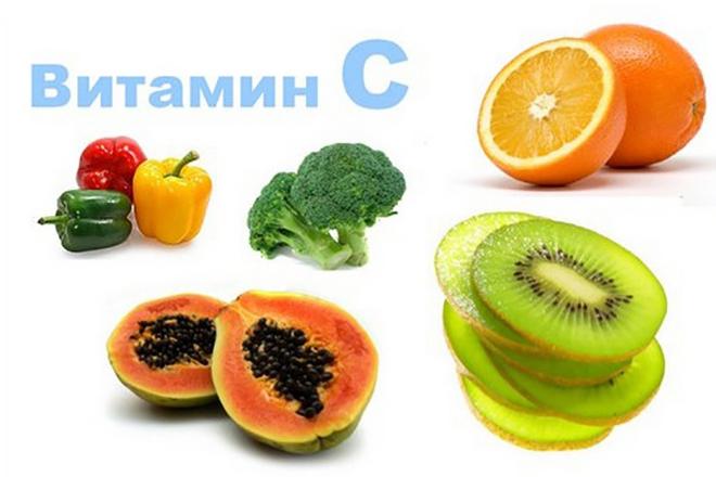 продукты с витамином с