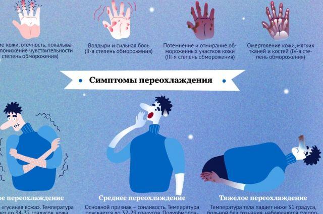 Опасности, которые таит в себе переохлаждение организма: как избежать и лечить
